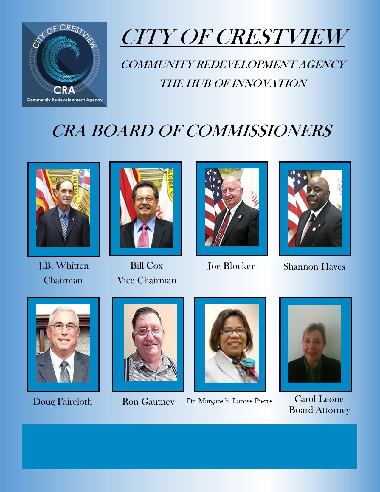 CRA Board of Commissioners